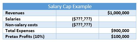 Salary-cap-ex-1