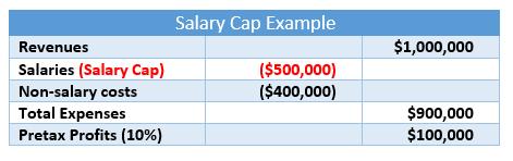 Salary-cap-ex-2