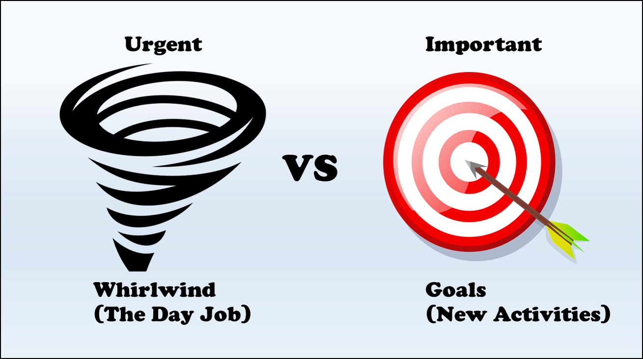 whirlwind-vs-goals