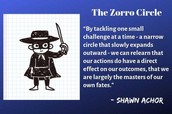 Zorro Circle